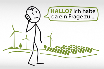 © LEKA Bürgerservice