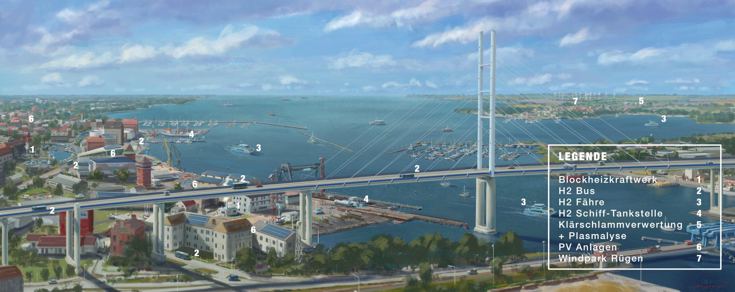 Visualisierung der Wasserstoffvision im Jahr 2030
