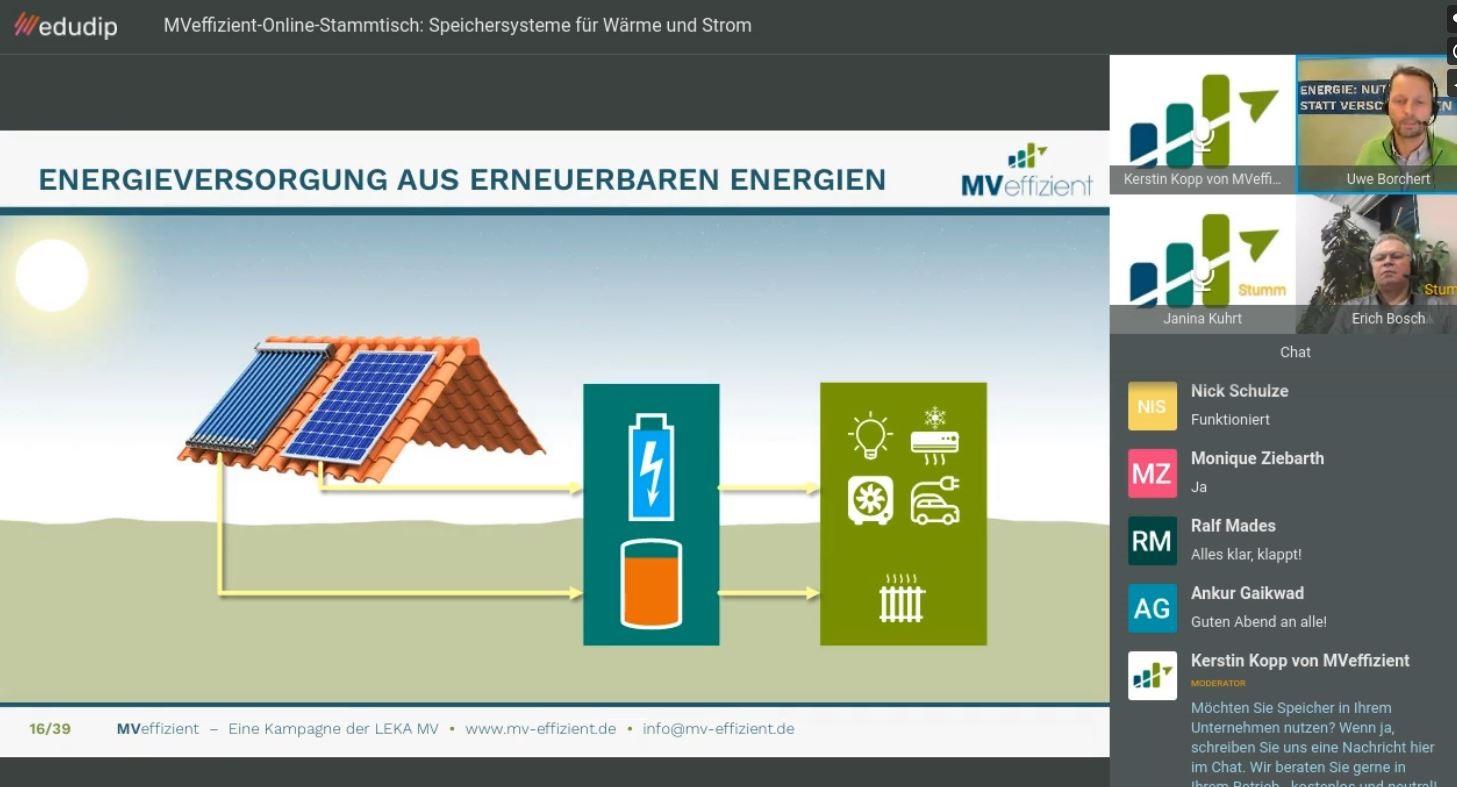 Online-Stammtisch Speichersysteme für Wärme und Strom